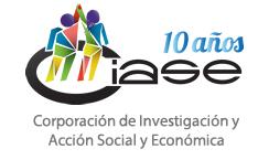 Corporación de Investigación y Acción social y Económica (CIASE)